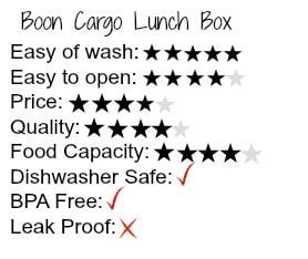 Boon Cargo Stars