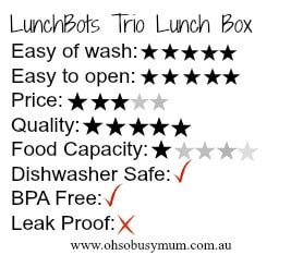 Lunch Bots star